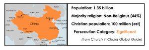 china-map-stats-1