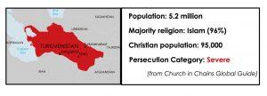turkmenistan-map-stats