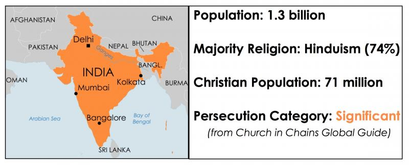 INDIA Church In Chains Ireland An Irish Voice For Suffering - India religion map