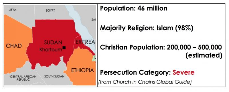 SUDAN Church In Chains Ireland An Irish Voice For Suffering - Religion population in world 2016